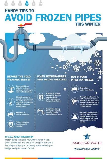 frozen pipes flyer